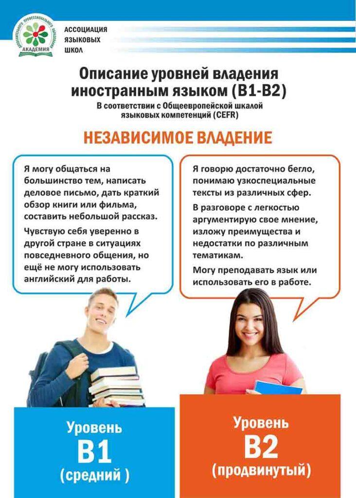 Описание уровней владения английским языком В1и В2